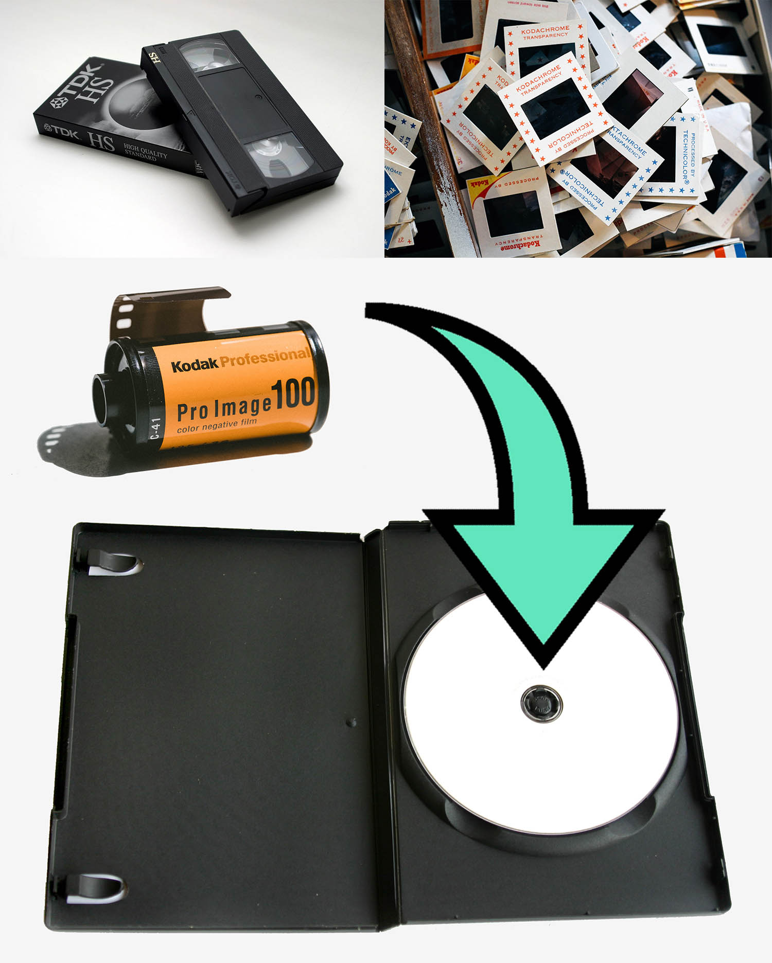 Image of a VHS tape, 35mm slides, a film and a DVD